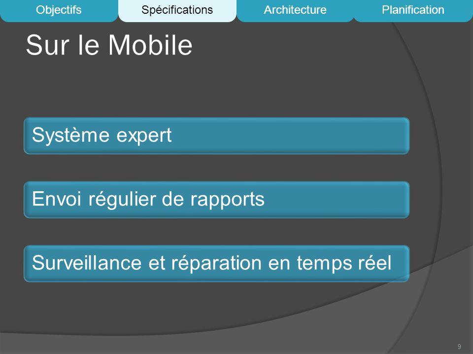 Sur le Mobile Système expertEnvoi régulier de rapportsSurveillance et réparation en temps réel 9 ObjectifsSpécificationsArchitecturePlanification