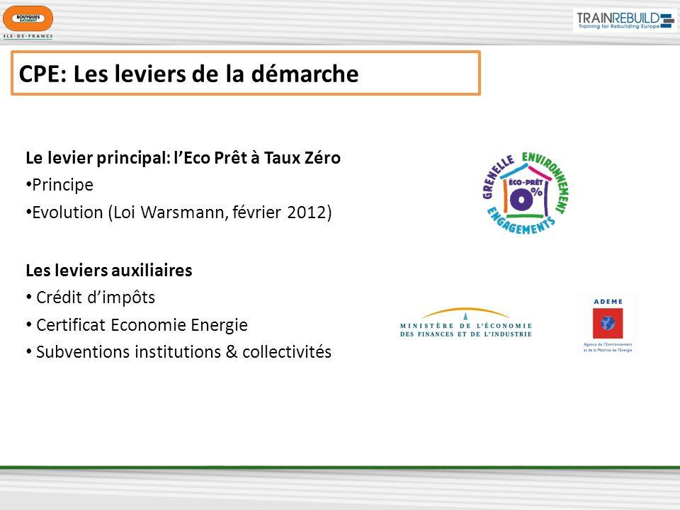 CPE: Les leviers de la démarche Les leviers auxiliaires Crédit dimpôts Certificat Economie Energie Subventions institutions & collectivités Le levier