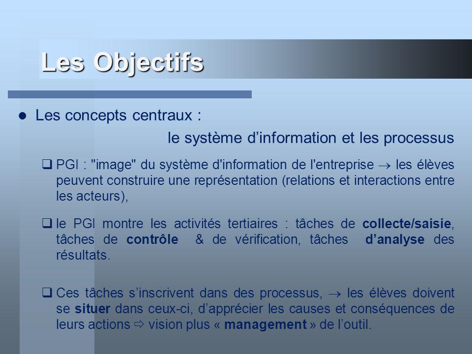 Les Objectifs Les concepts centraux : le système dinformation et les processus PGI :