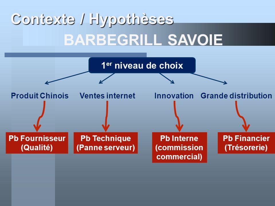 Contexte / Hypothèses BARBEGRILL SAVOIE Produit ChinoisVentes internetInnovationGrande distribution 1 er niveau de choix Pb Fournisseur (Qualité) Pb T