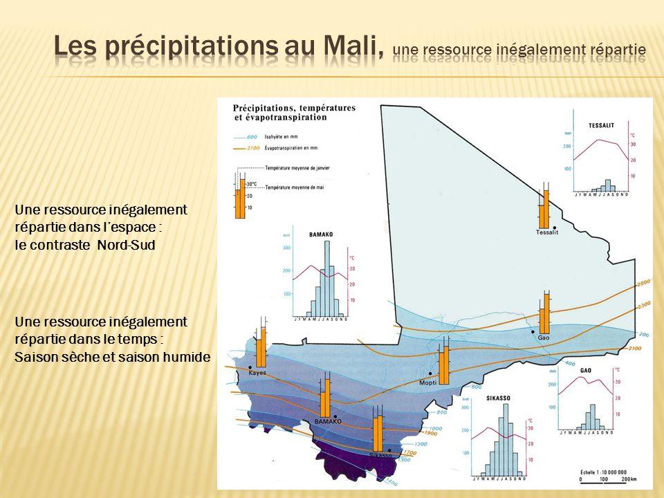 Une ressource inégalement répartie dans lespace : le contraste Nord-Sud Une ressource inégalement répartie dans le temps : Saison sèche et saison humi