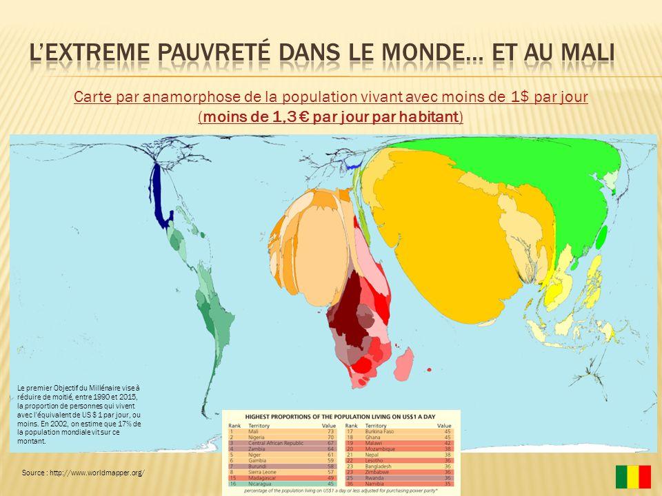 Carte par anamorphose de la population vivant avec moins de 1$ par jour (moins de 1,3 par jour par habitant) Source : http://www.worldmapper.org/ Le p