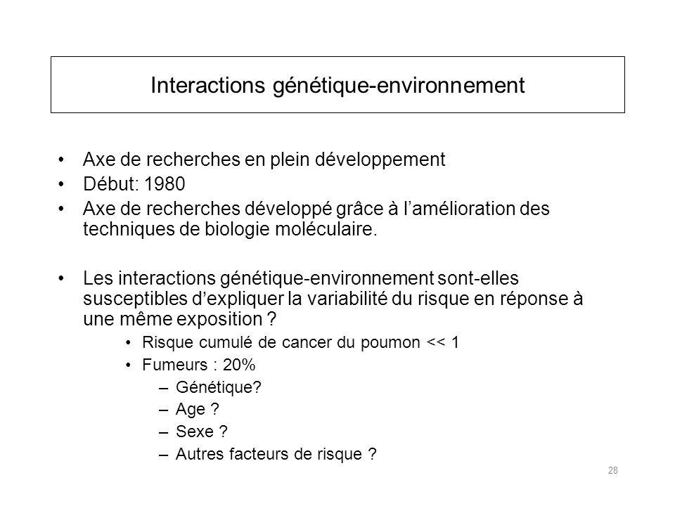 Interactions génétique-environnement Axe de recherches en plein développement Début: 1980 Axe de recherches développé grâce à lamélioration des techniques de biologie moléculaire.
