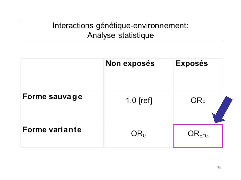 Interactions génétique-environnement: Analyse statistique 39