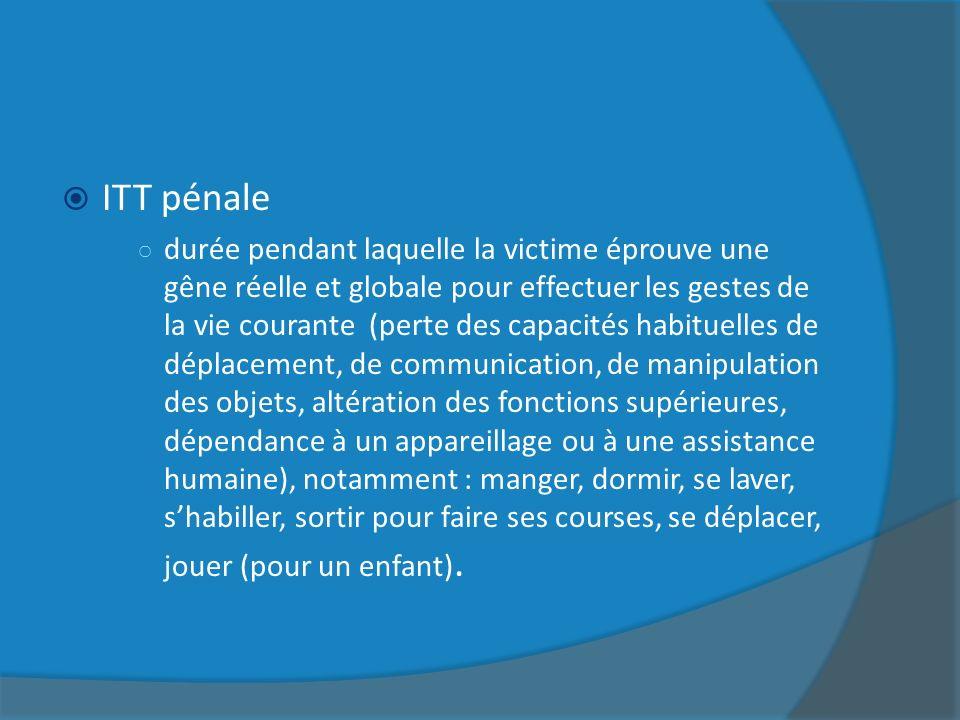 ITT pénale durée pendant laquelle la victime éprouve une gêne réelle et globale pour effectuer les gestes de la vie courante (perte des capacités habi