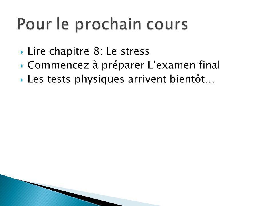 Lire chapitre 8: Le stress Commencez à préparer Lexamen final Les tests physiques arrivent bientôt…