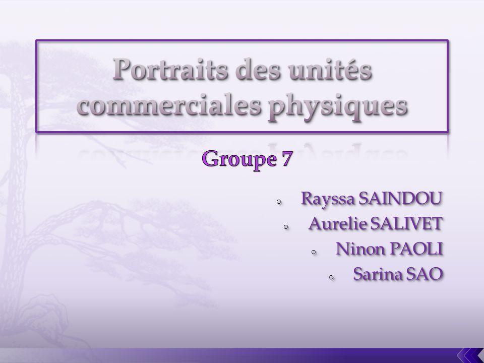 o Rayssa SAINDOU o Aurelie SALIVET o Ninon PAOLI o Sarina SAO o Rayssa SAINDOU o Aurelie SALIVET o Ninon PAOLI o Sarina SAO