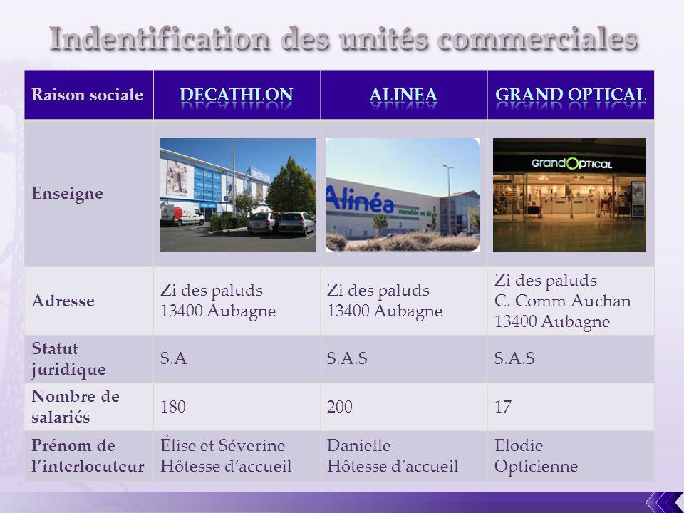 Raison sociale Enseigne Adresse Zi des paluds 13400 Aubagne Zi des paluds 13400 Aubagne Zi des paluds C. Comm Auchan 13400 Aubagne Statut juridique S.