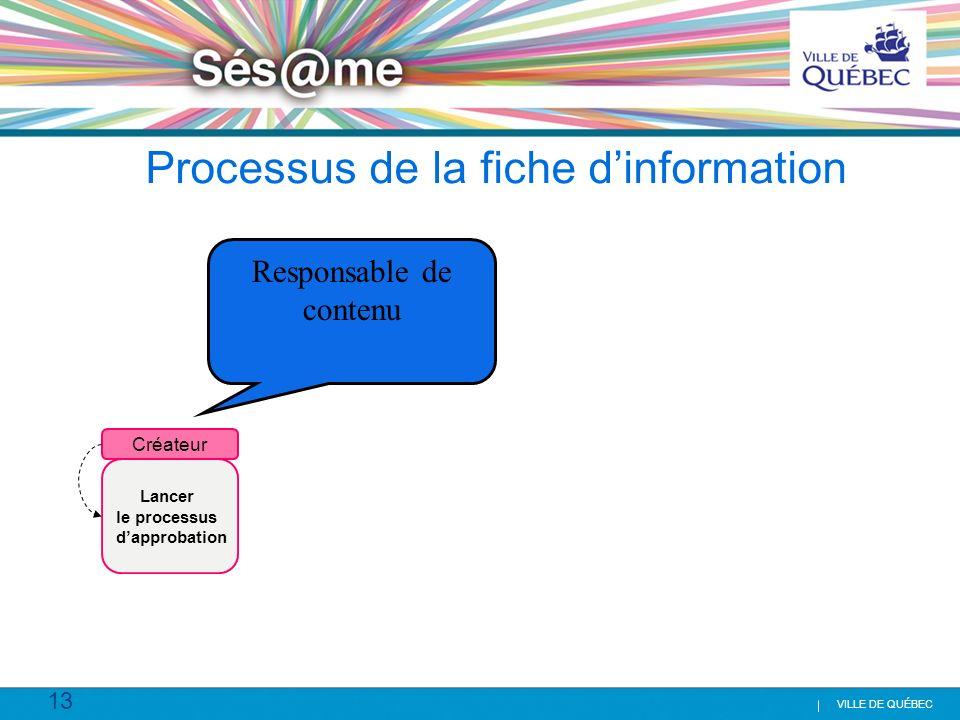13 VILLE DE QUÉBEC Processus de la fiche dinformation Lancer le processus dapprobation Créateur Responsable de contenu