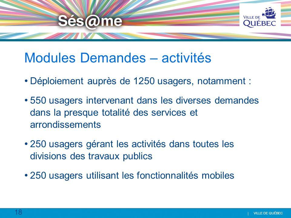 18 VILLE DE QUÉBEC Modules Demandes – activités Déploiement auprès de 1250 usagers, notamment : 550 usagers intervenant dans les diverses demandes dan
