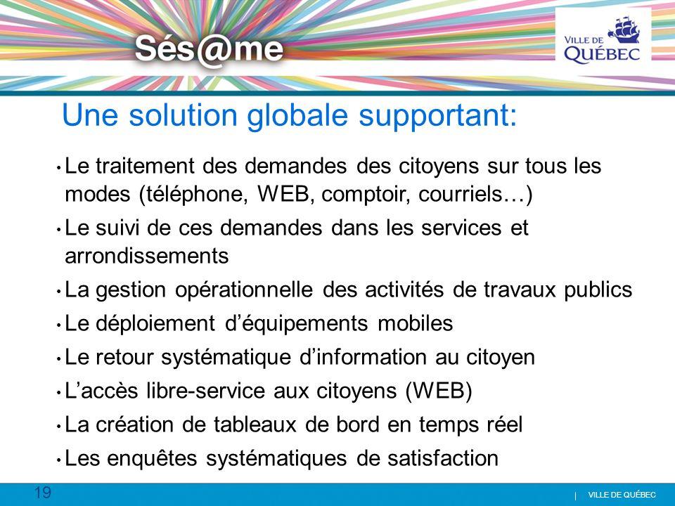 19 VILLE DE QUÉBEC Une solution globale supportant: Le traitement des demandes des citoyens sur tous les modes (téléphone, WEB, comptoir, courriels…)