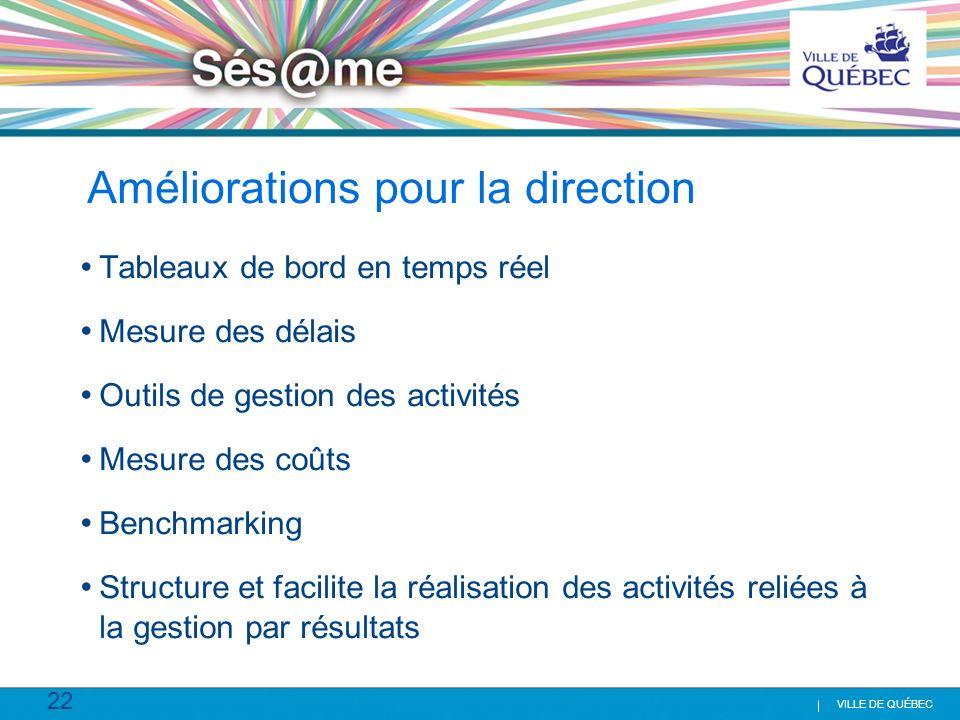 22 VILLE DE QUÉBEC Améliorations pour la direction Tableaux de bord en temps réel Mesure des délais Outils de gestion des activités Mesure des coûts B
