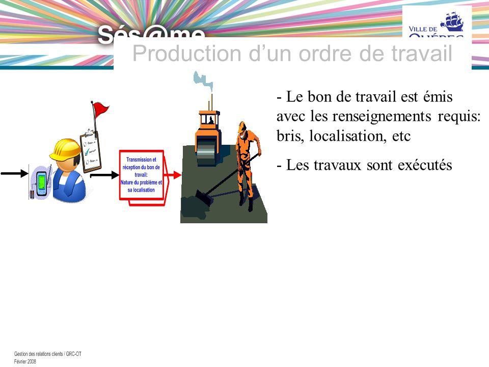 26 VILLE DE QUÉBEC Production dun ordre de travail - Le bon de travail est émis avec les renseignements requis: bris, localisation, etc - Les travaux