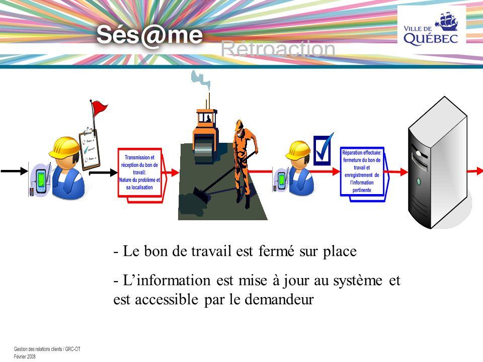 27 VILLE DE QUÉBEC Rétroaction - Le bon de travail est fermé sur place - Linformation est mise à jour au système et est accessible par le demandeur