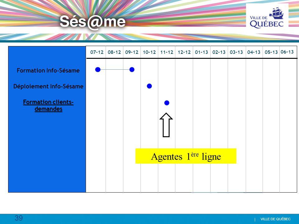 39 VILLE DE QUÉBEC Formation Info-Sésame Déploiement Info-Sésame Formation clients- demandes 07-1208-1209-1210-1211-1212-1201-1302-1303-1304-1305-13 0