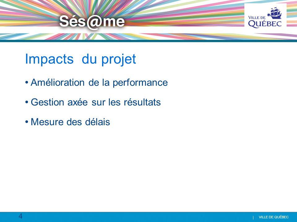 4 VILLE DE QUÉBEC Impacts du projet Amélioration de la performance Gestion axée sur les résultats Mesure des délais