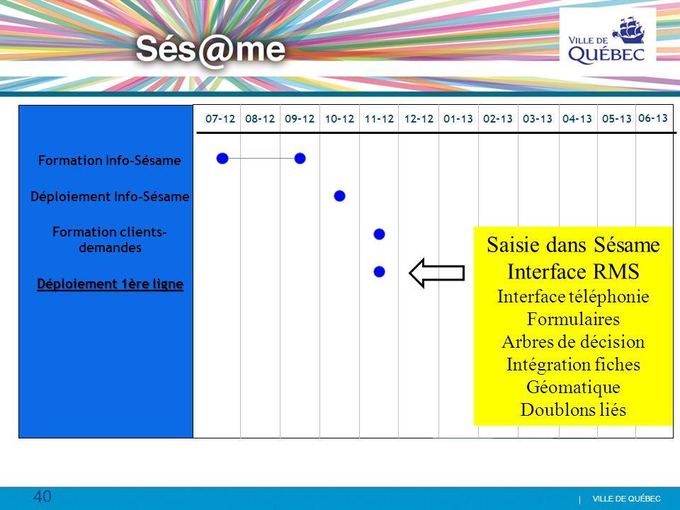 40 VILLE DE QUÉBEC Formation Info-Sésame Déploiement Info-Sésame Formation clients- demandes Déploiement 1ère ligne 07-1208-1209-1210-1211-1212-1201-1