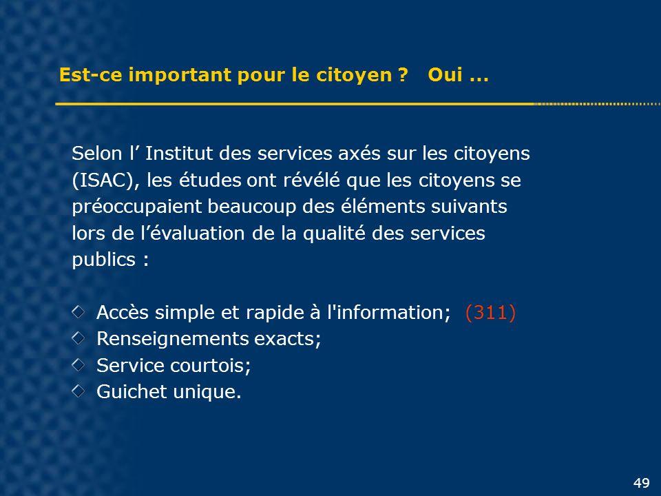 Est-ce important pour le citoyen ? Oui... Selon l Institut des services axés sur les citoyens (ISAC), les études ont révélé que les citoyens se préocc