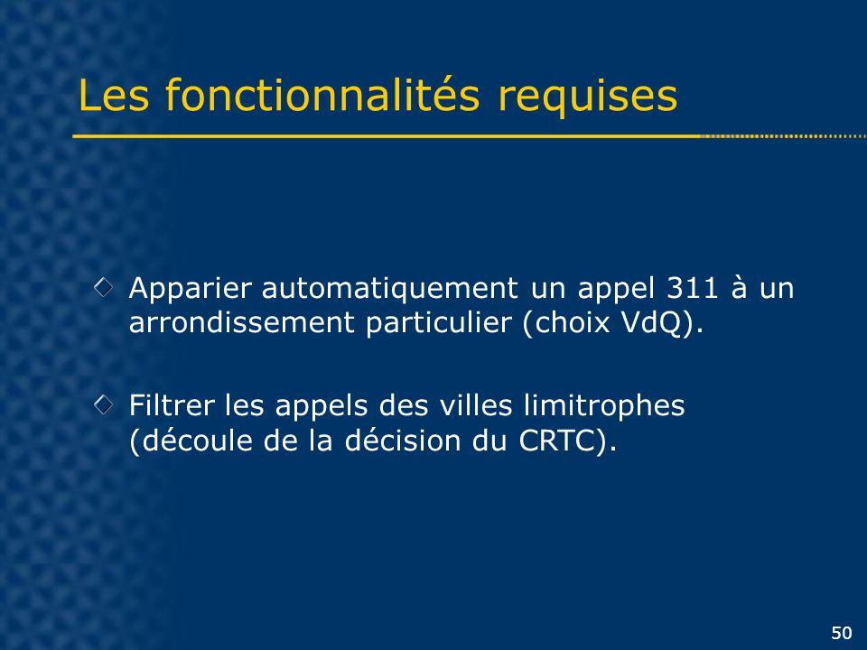 Les fonctionnalités requises 50 Apparier automatiquement un appel 311 à un arrondissement particulier (choix VdQ). Filtrer les appels des villes limit