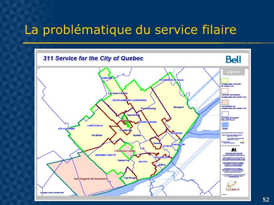 La problématique du service filaire 52