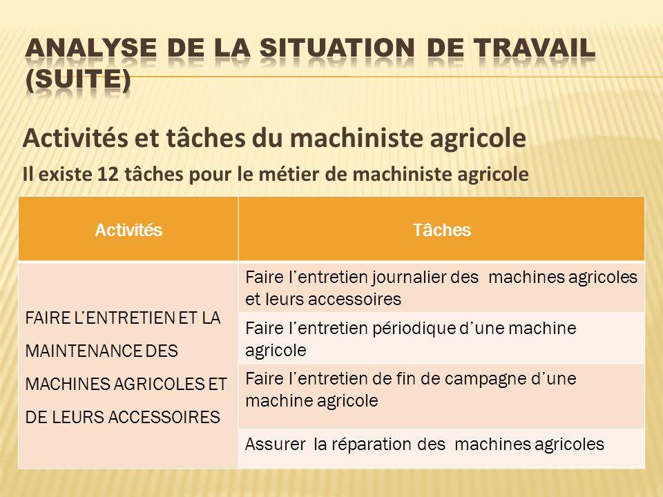 Activités et tâches du machiniste agricole Il existe 12 tâches pour le métier de machiniste agricole ActivitésTâches FAIRE LENTRETIEN ET LA MAINTENANC
