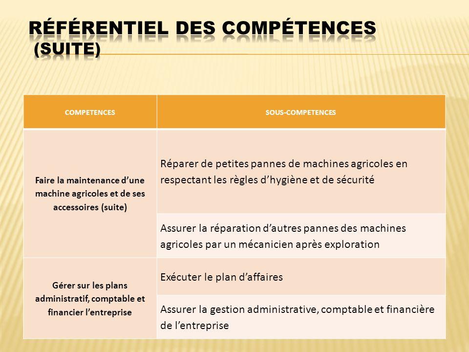 COMPETENCESSOUS-COMPETENCES Faire la maintenance dune machine agricoles et de ses accessoires (suite) Réparer de petites pannes de machines agricoles