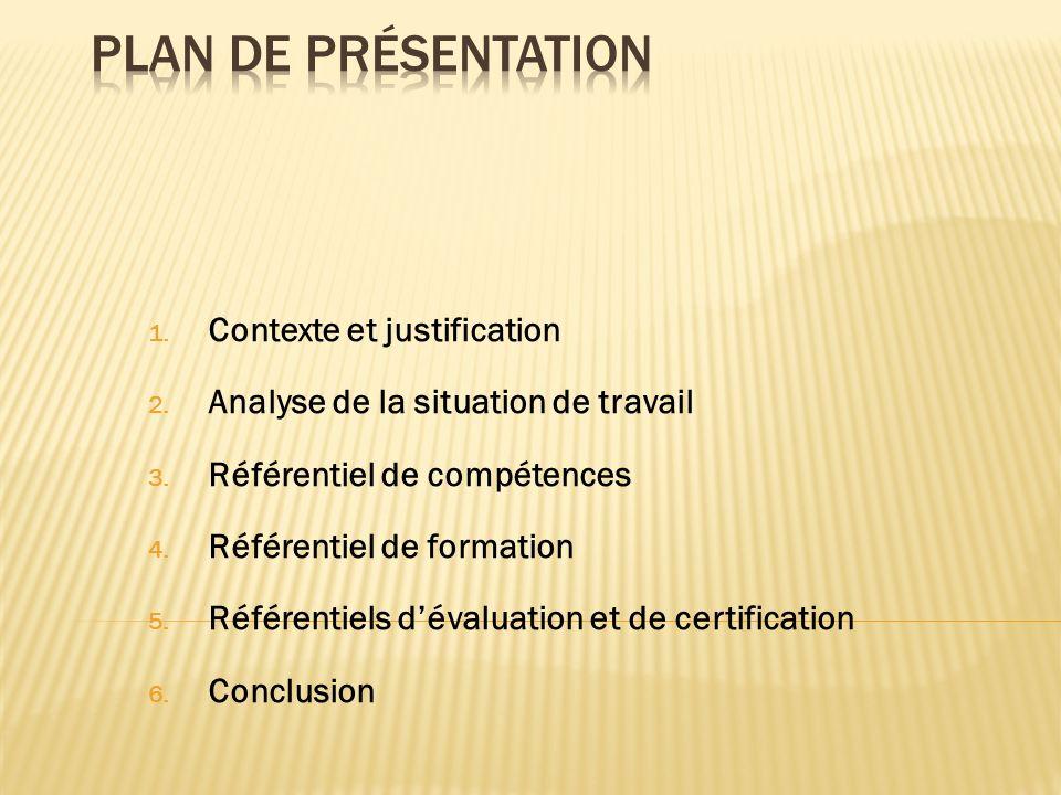 1. Contexte et justification 2. Analyse de la situation de travail 3. Référentiel de compétences 4. Référentiel de formation 5. Référentiels dévaluati