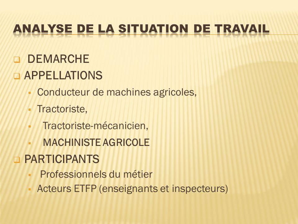 DEMARCHE APPELLATIONS Conducteur de machines agricoles, Tractoriste, Tractoriste-mécanicien, MACHINISTE AGRICOLE PARTICIPANTS Professionnels du métier Acteurs ETFP (enseignants et inspecteurs)