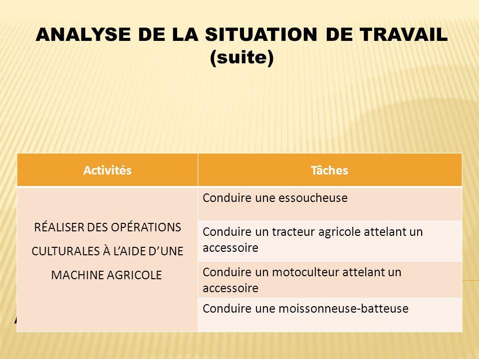 Activités et tâches du machiniste agricole ActivitésTâches RÉALISER DES OPÉRATIONS CULTURALES À LAIDE DUNE MACHINE AGRICOLE Conduire une essoucheuse C