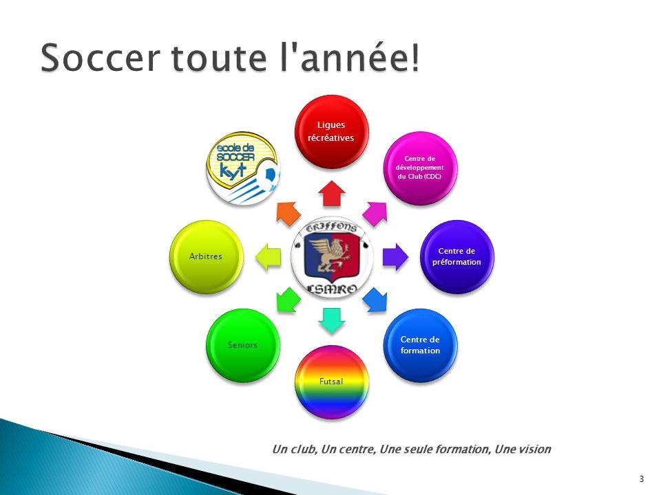 3 Ligues récréatives Centre de développement du Club (CDC) Centre de préformation Centre de formation Futsal Seniors Arbitres