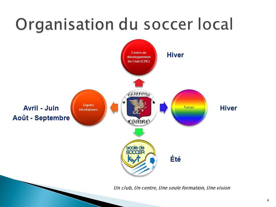Un club, Un centre, Une seule formation, Une vision 4 Centre de développement du Club (CDC) Futsal Ligues récréatives Hiver Hiver Été Avril - Juin Août - Septembre