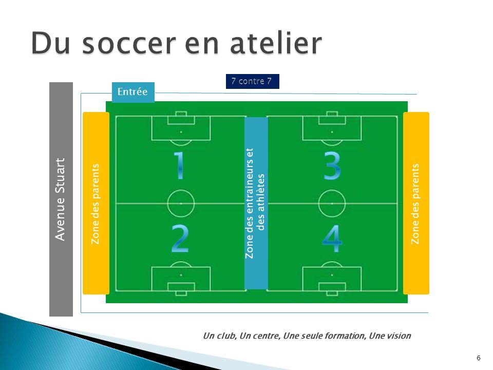 6 Un club, Un centre, Une seule formation, Une vision Avenue Stuart Zone des entraineurs et des athlètes Entrée Zone des parents