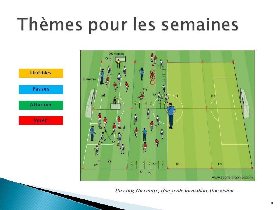 8 Un club, Un centre, Une seule formation, Une vision Dribbles Passes Attaquer Jouer!