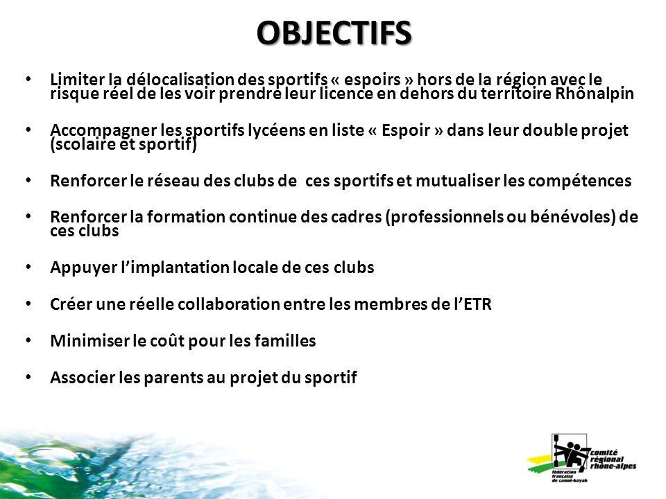 OBJECTIFS Limiter la délocalisation des sportifs « espoirs » hors de la région avec le risque réel de les voir prendre leur licence en dehors du terri