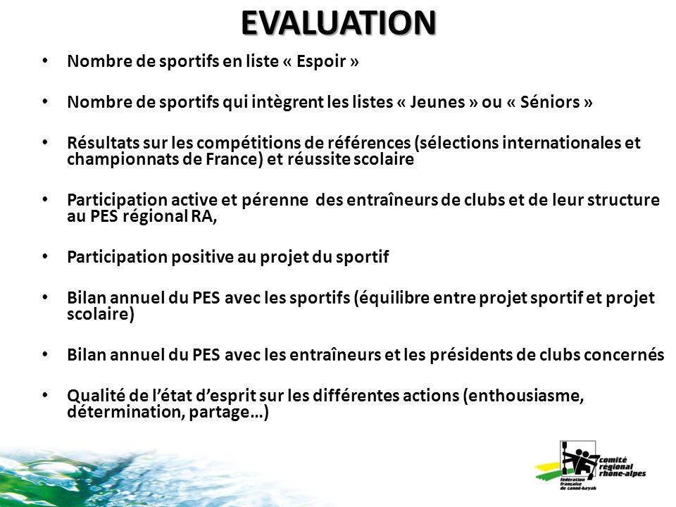 EVALUATION Nombre de sportifs en liste « Espoir » Nombre de sportifs qui intègrent les listes « Jeunes » ou « Séniors » Résultats sur les compétitions