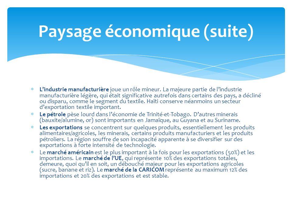 Les flux des investissements directs étrangers (IDE) à destination de la CARICOM ont été soutenus mais rigoureusement concentrés sur les industries extractives et le tourisme.