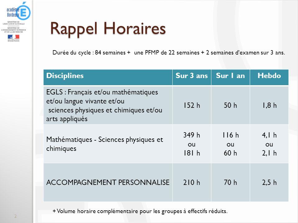 Rappel Horaires Durée du cycle : 84 semaines + une PFMP de 22 semaines + 2 semaines d'examen sur 3 ans. + Volume horaire complémentaire pour les group