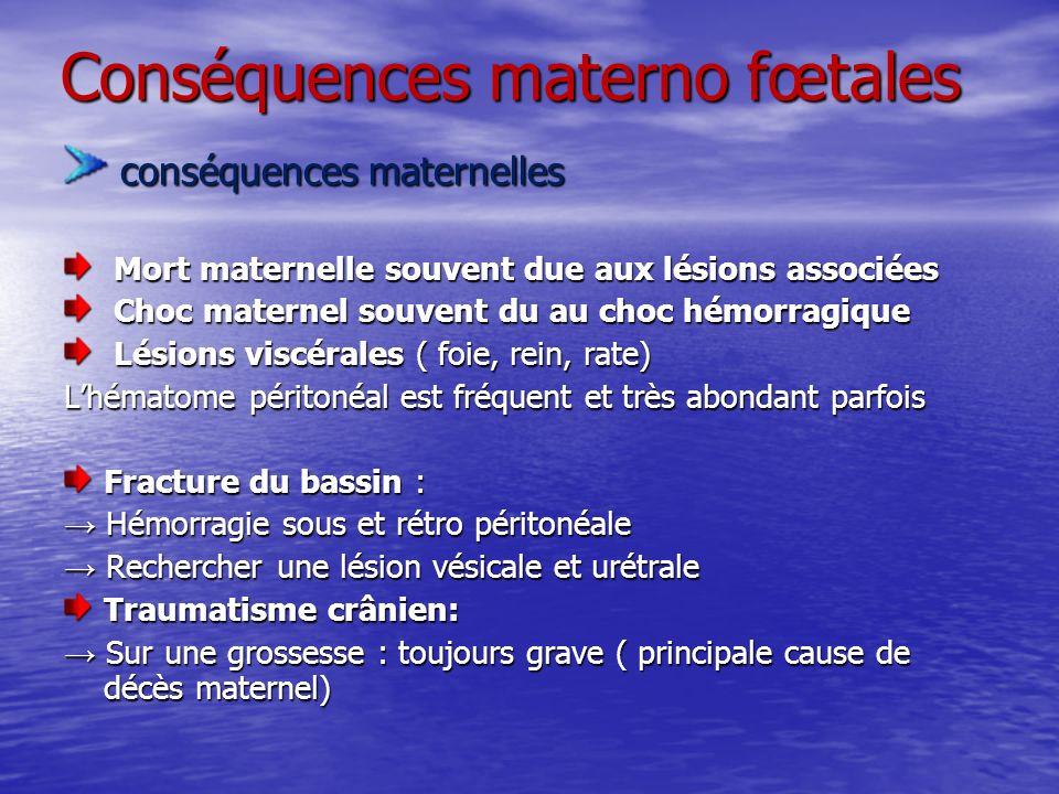 Conséquences materno fœtales conséquences maternelles conséquences maternelles Mort maternelle souvent due aux lésions associées Mort maternelle souve
