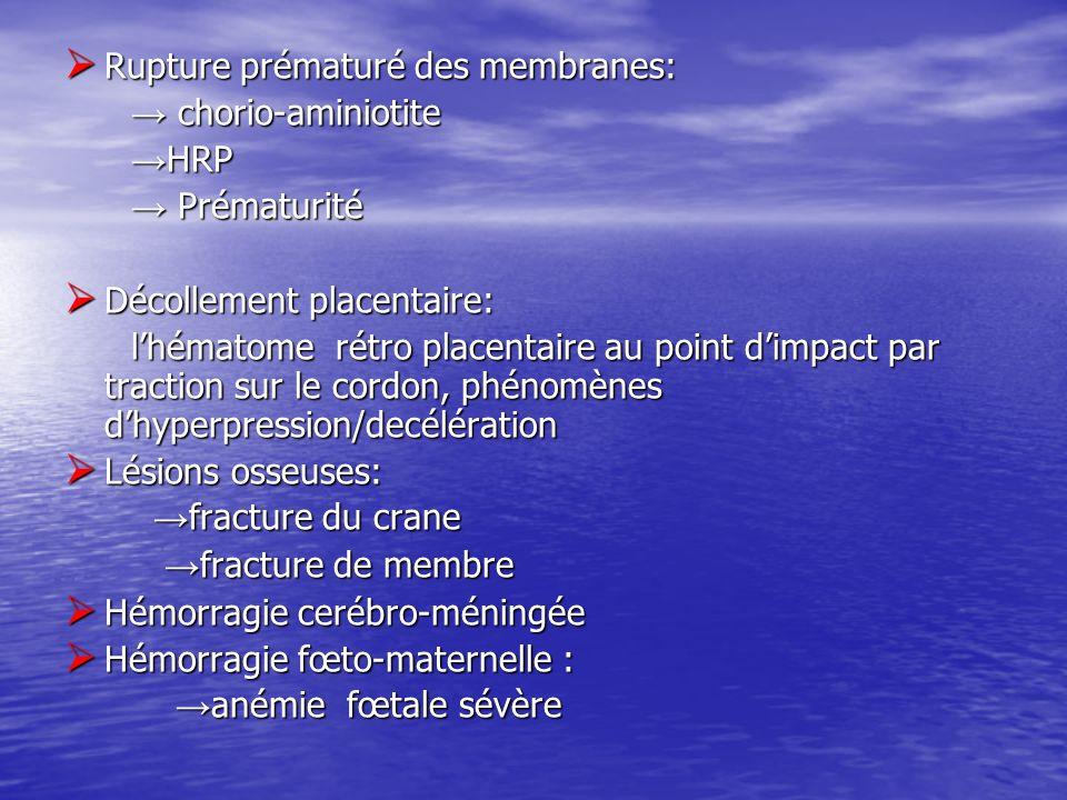 Rupture prématuré des membranes: Rupture prématuré des membranes: chorio-aminiotite chorio-aminiotite HRP HRP Prématurité Prématurité Décollement plac