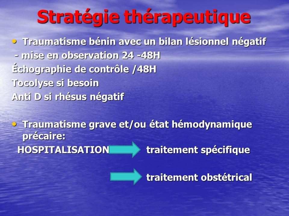 Stratégie thérapeutique Traumatisme bénin avec un bilan lésionnel négatif Traumatisme bénin avec un bilan lésionnel négatif - mise en observation 24 -