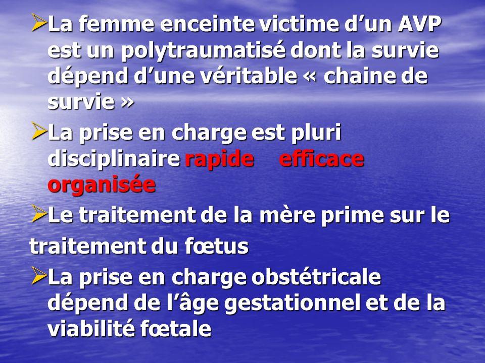 La femme enceinte victime dun AVP est un polytraumatisé dont la survie dépend dune véritable « chaine de survie » La femme enceinte victime dun AVP es