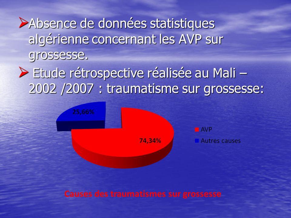 Absence de données statistiques algérienne concernant les AVP sur grossesse. Absence de données statistiques algérienne concernant les AVP sur grosses