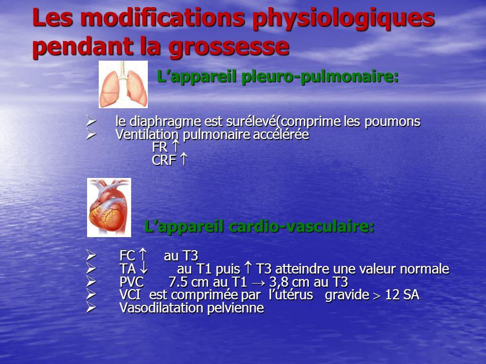 Les modifications physiologiques pendant la grossesse Lappareil pleuro-pulmonaire: Lappareil pleuro-pulmonaire: le diaphragme est surélevé(comprime le