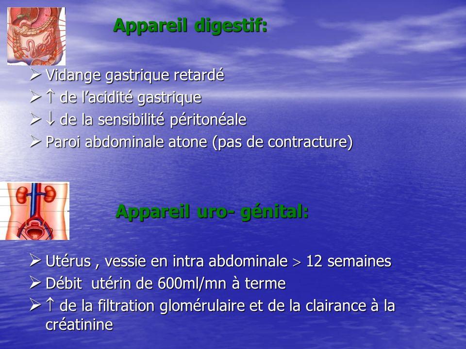 Appareil digestif: Appareil digestif: Vidange gastrique retardé Vidange gastrique retardé de lacidité gastrique de lacidité gastrique de la sensibilit