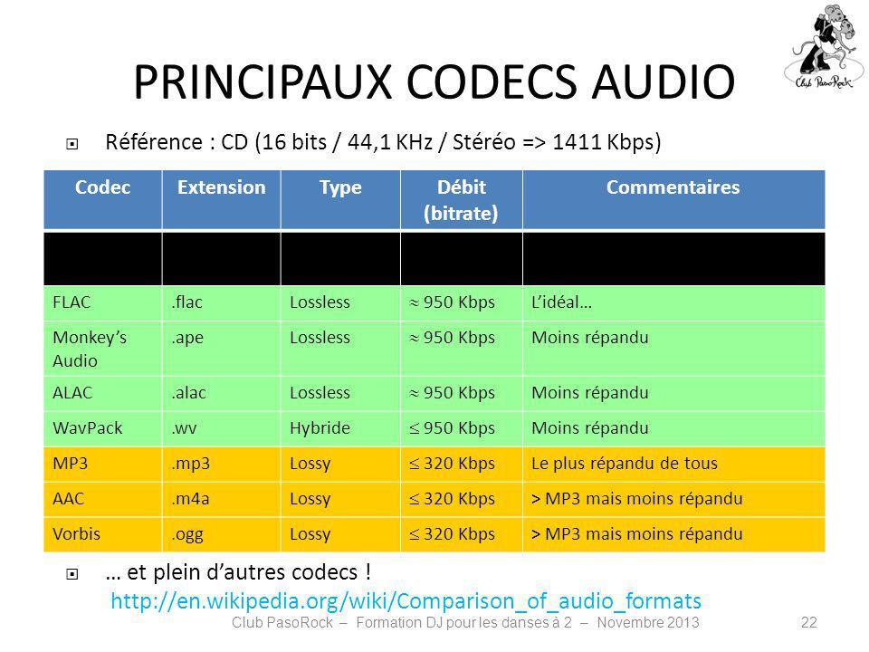 PRINCIPAUX CODECS AUDIO CodecExtensionTypeDébit (bitrate) Commentaires PCM / LPCM.wav,.aiff,.l16,.cdda Non compressé 1411 KbpsPas de tags => pas adapt