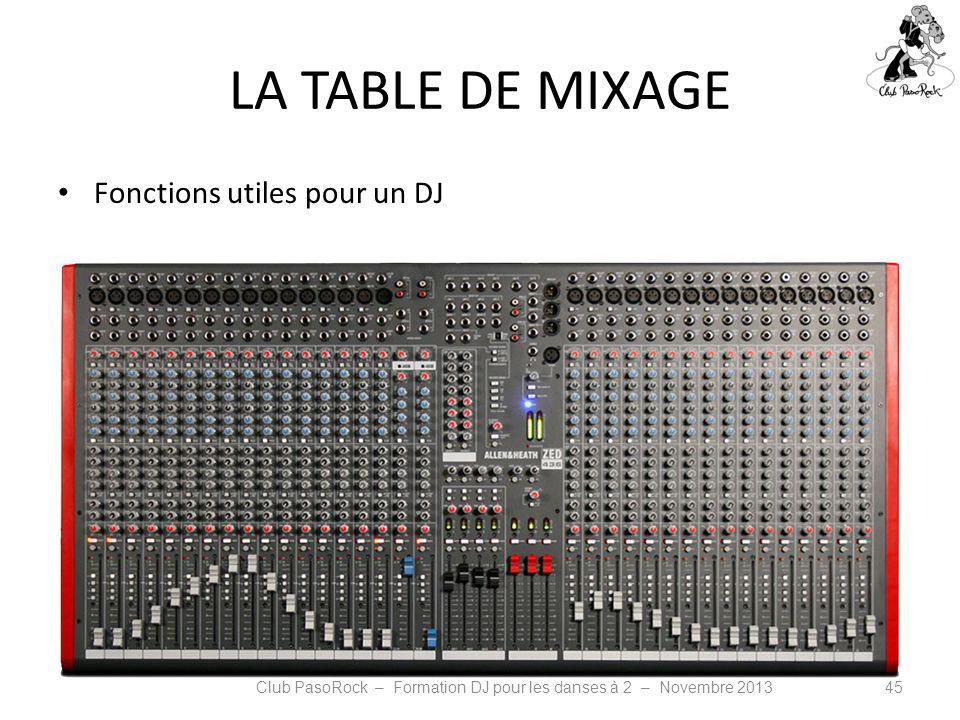 LA TABLE DE MIXAGE Fonctions utiles pour un DJ Club PasoRock – Formation DJ pour les danses à 2 – Novembre 201345