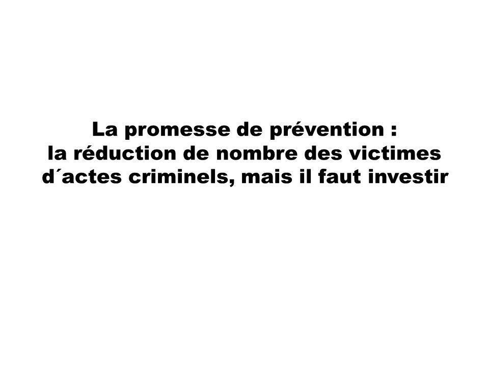 La promesse de prévention : la réduction de nombre des victimes d´actes criminels, mais il faut investir