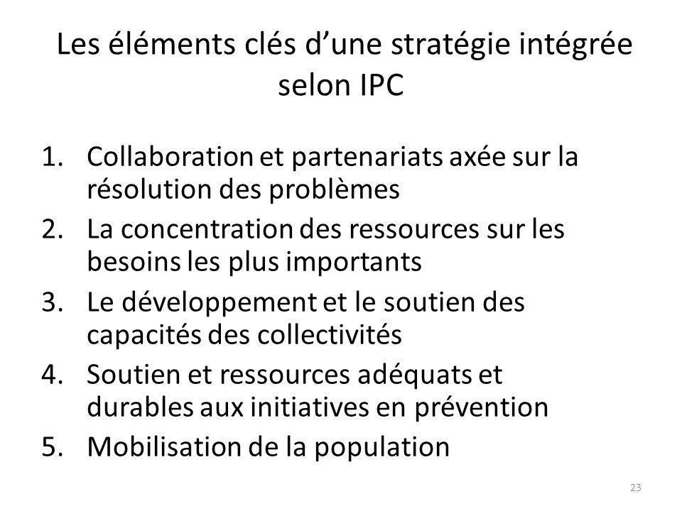 23 Les éléments clés dune stratégie intégrée selon IPC 1.Collaboration et partenariats axée sur la résolution des problèmes 2.La concentration des ressources sur les besoins les plus importants 3.Le développement et le soutien des capacités des collectivités 4.Soutien et ressources adéquats et durables aux initiatives en prévention 5.Mobilisation de la population