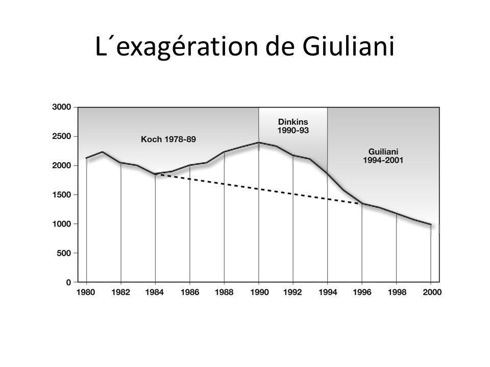 L´exagération de Giuliani