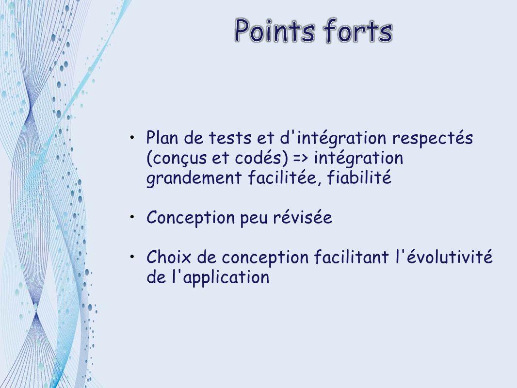 Plan de tests et d intégration respectés (conçus et codés) => intégration grandement facilitée, fiabilité Conception peu révisée Choix de conception facilitant l évolutivité de l application